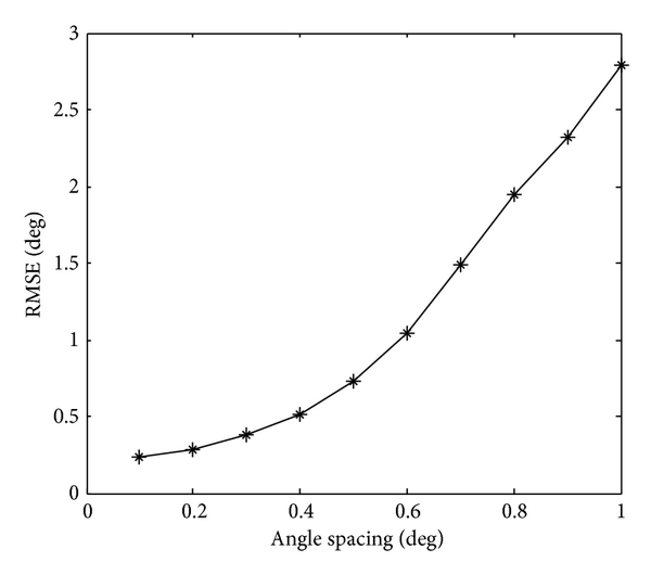 501478.fig.0010