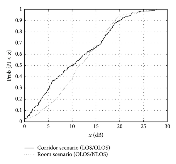 690573.fig.003