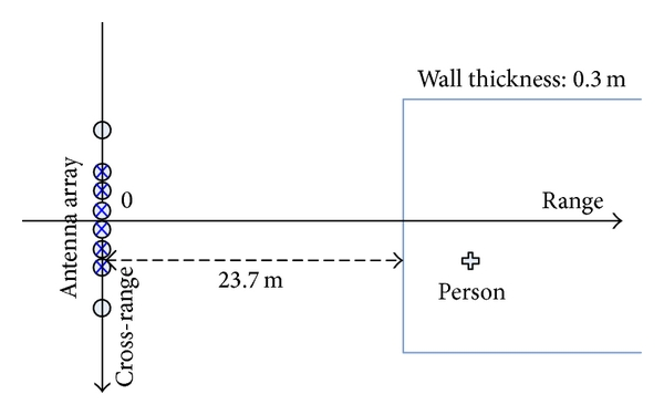 825403.fig.0017a