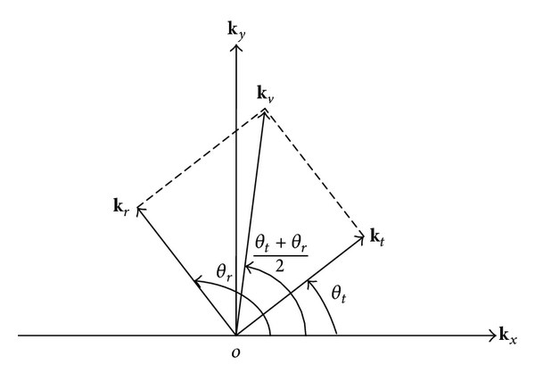 825403.fig.002