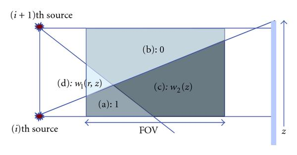 538389.fig.008