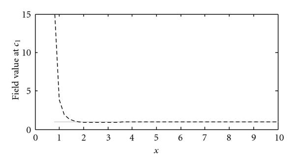 923780.fig.005a