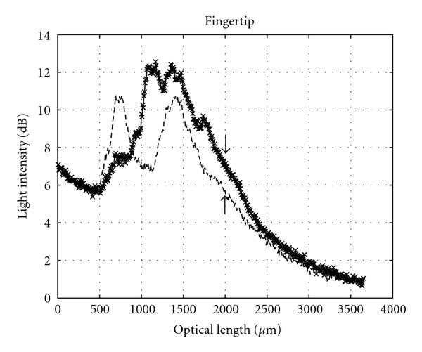 817250.fig.006a