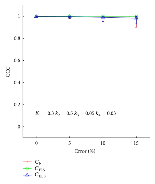 576470.fig.005