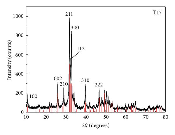 698547.fig.001