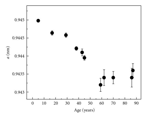 698547.fig.004