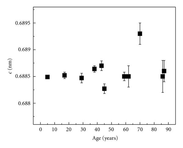 698547.fig.005