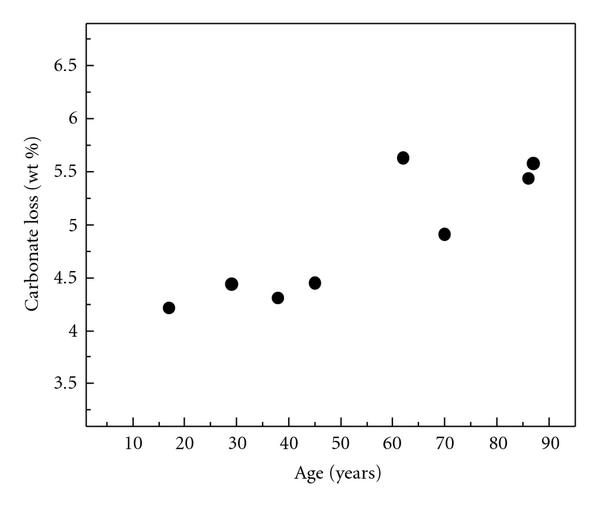 698547.fig.007