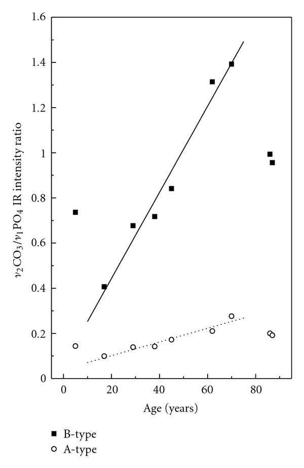 698547.fig.009