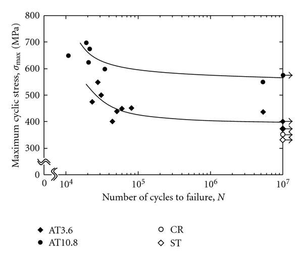 836587.fig.007