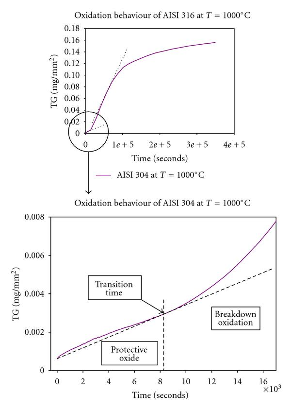 824676.fig.001