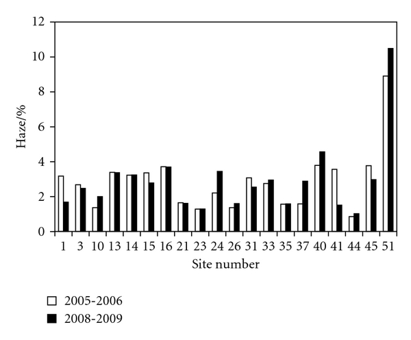 496321.fig.0010