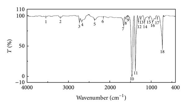 854781.fig.006a