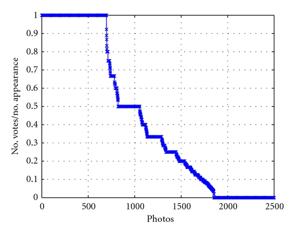 706893.fig.0012