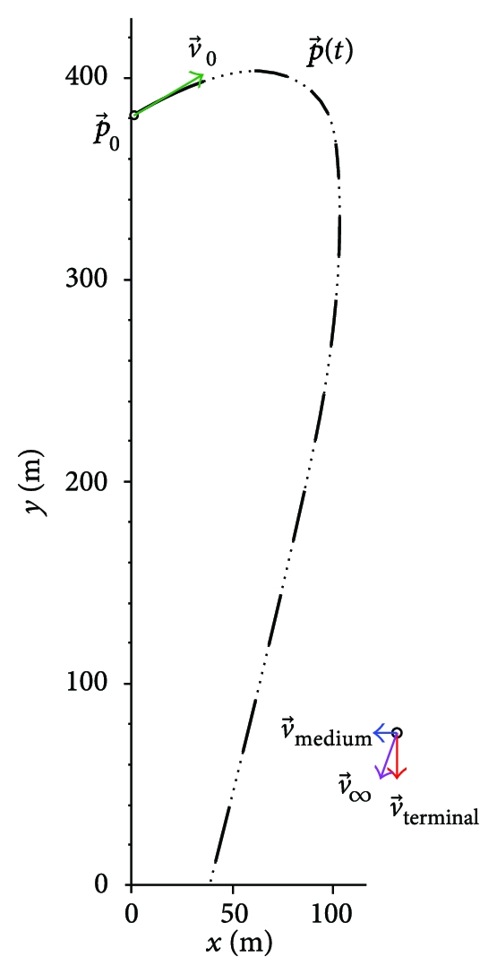 463489.fig.001