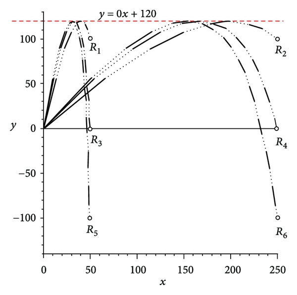 463489.fig.0011