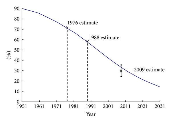 375407.fig.001