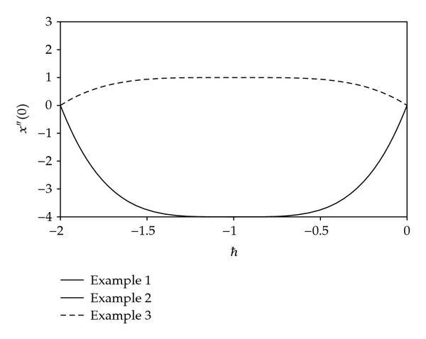 842094.fig.001