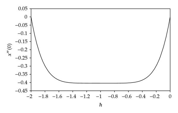 842094.fig.002