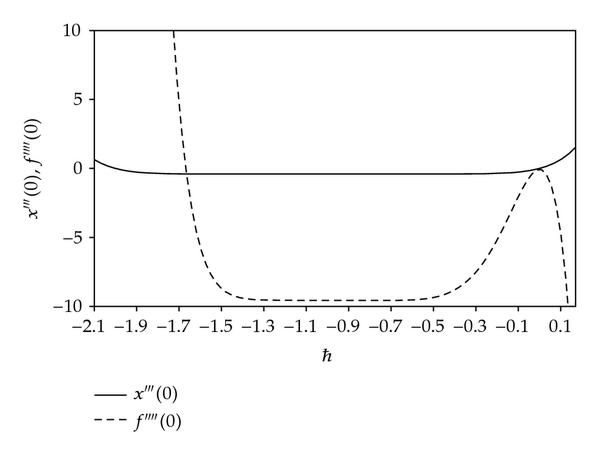 842094.fig.003
