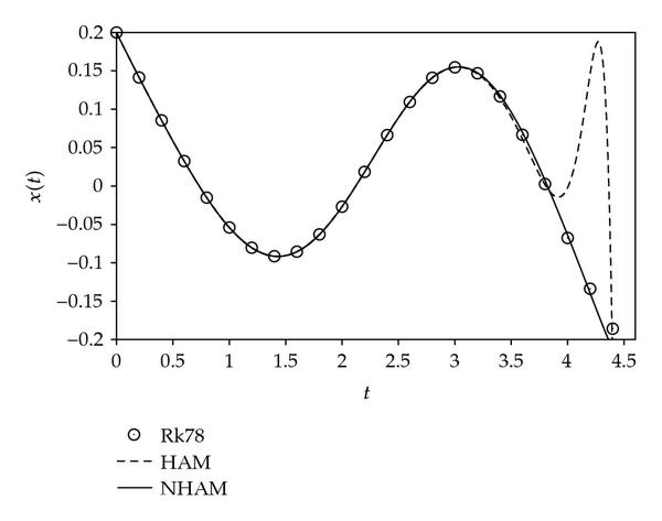 842094.fig.004