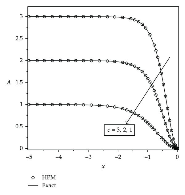 864023.fig.006
