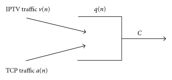 253495.fig.001