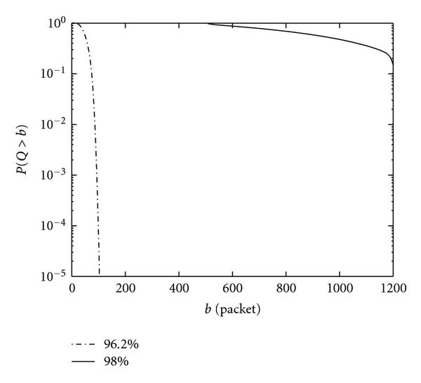 253495.fig.002