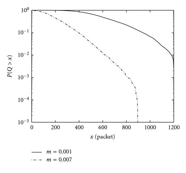 253495.fig.003
