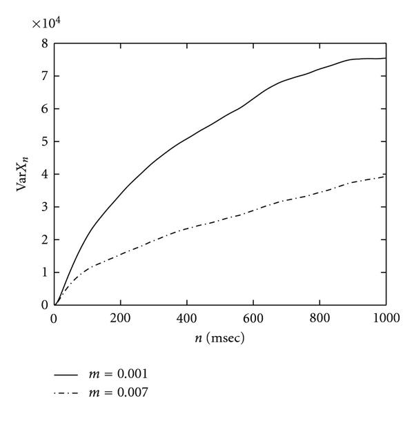 253495.fig.004