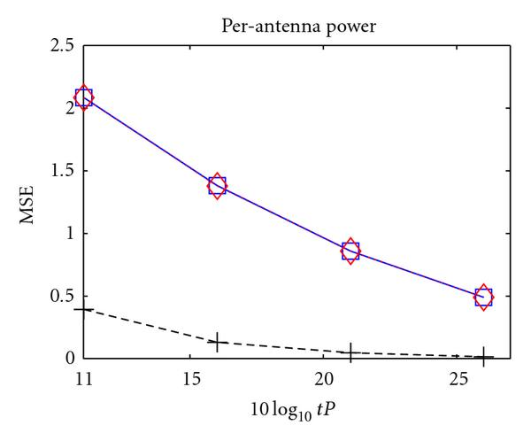 815704.fig.002a