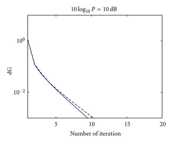 815704.fig.003a