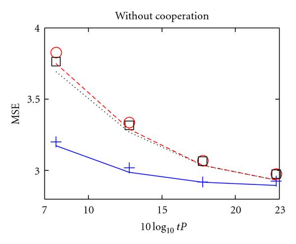 815704.fig.005a