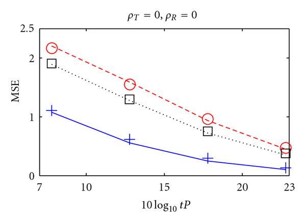 815704.fig.007a