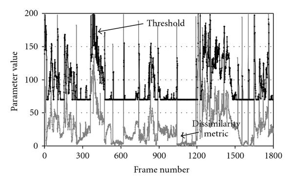 864123.fig.008