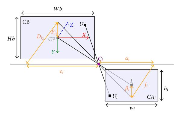 (b) Detailed perspective view