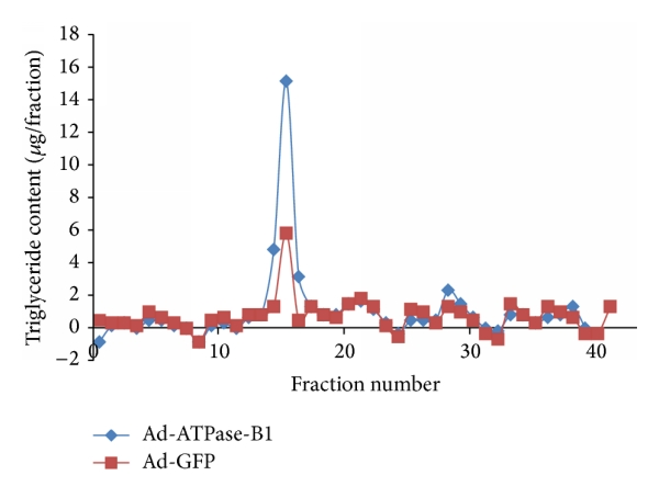 356432.fig.008a