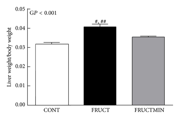 384583.fig.005a