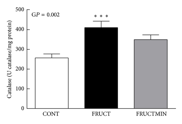 384583.fig.007a