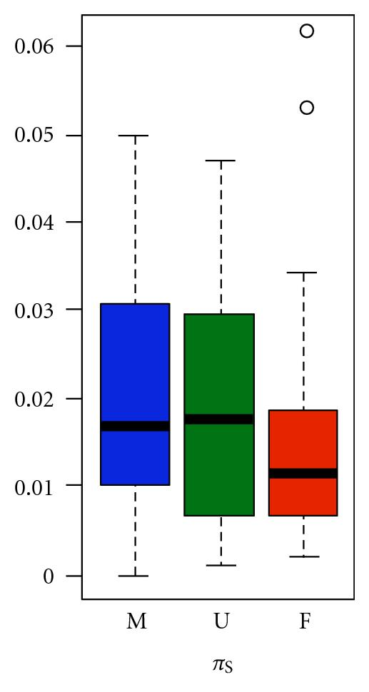 963976.fig.005a