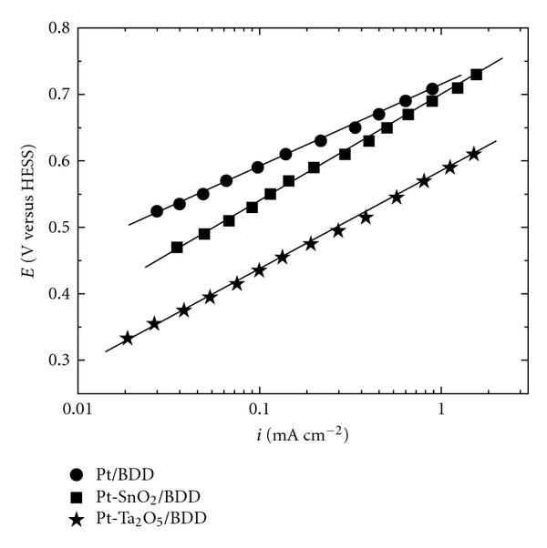 675124.fig.0012a