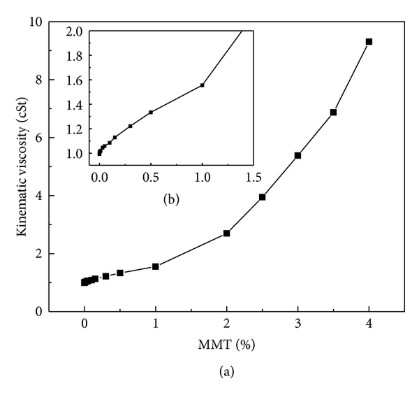 853869.fig.001