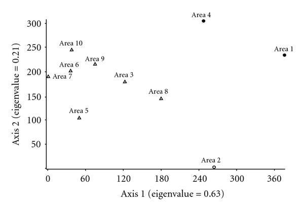 537269.fig.004