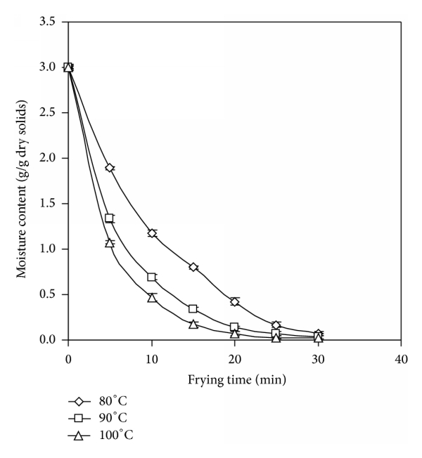 752047.fig.002