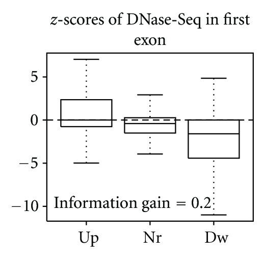 284786.fig.004a