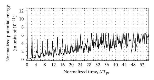 353640.fig.002