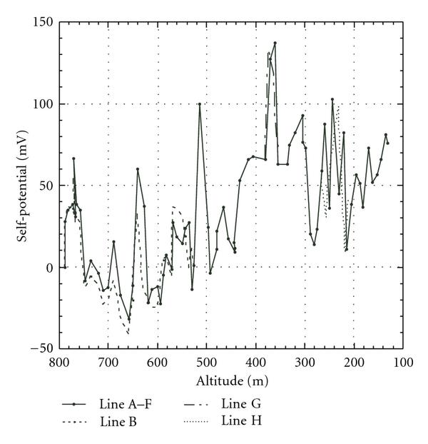 640250.fig.003a