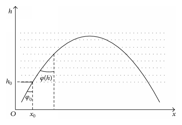 657434.fig.001