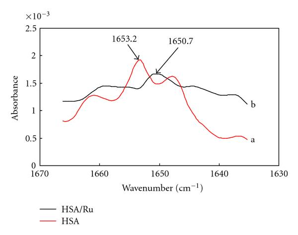975756.fig.008