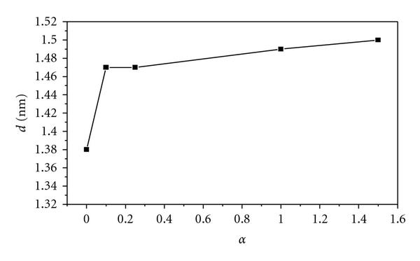 723020.fig.002